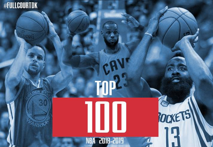 De 100 bedste spillere i NBA: 90-81