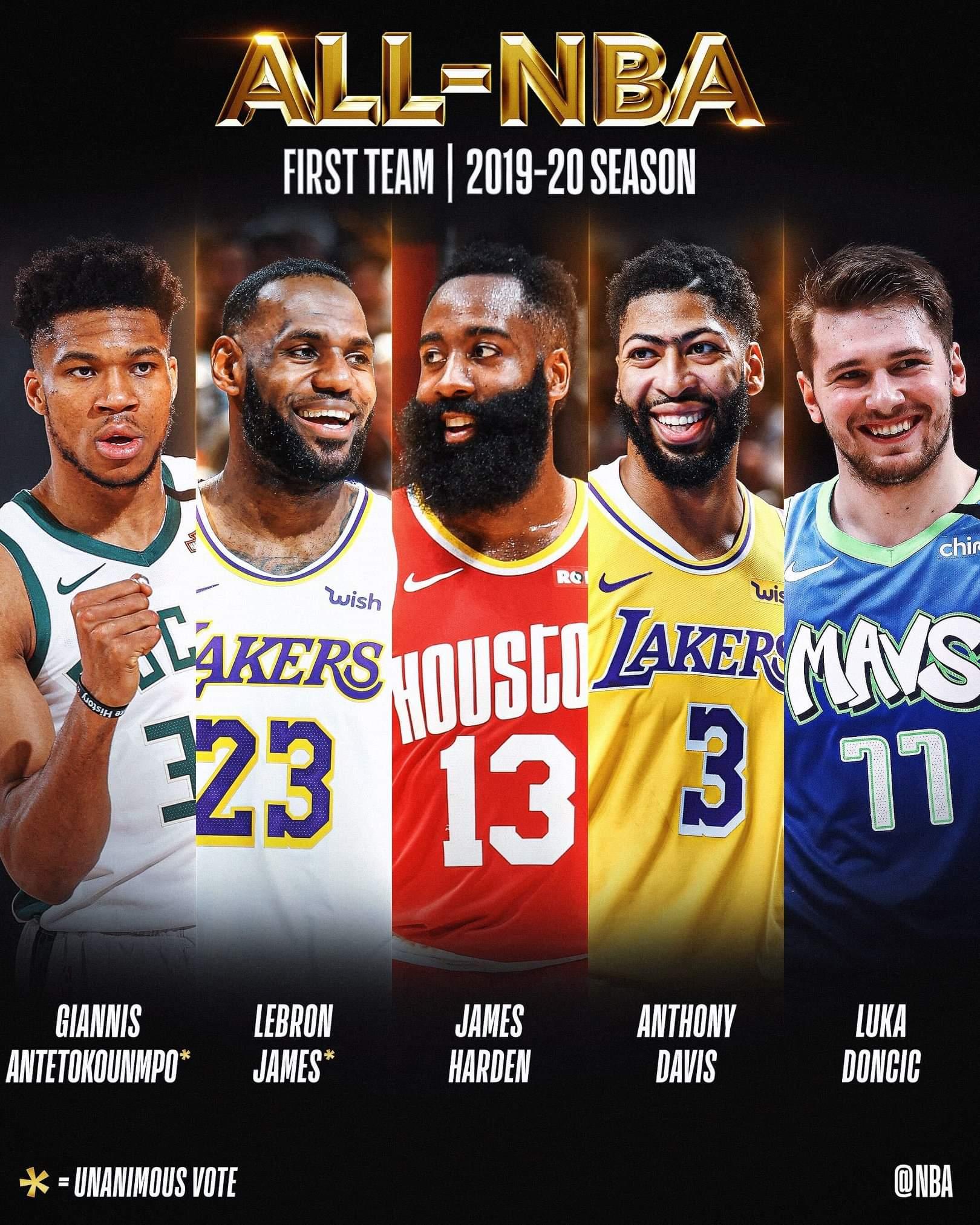 All-NBA holdene offentliggjort